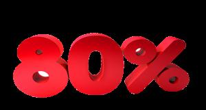 WOL -80% Percent
